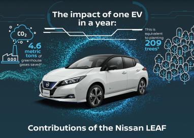 นิสสันเผยรถยนต์ไฟฟ้าช่วยแก้ปัญหามลพิษทางอากาศ นิสสัน ลีฟ